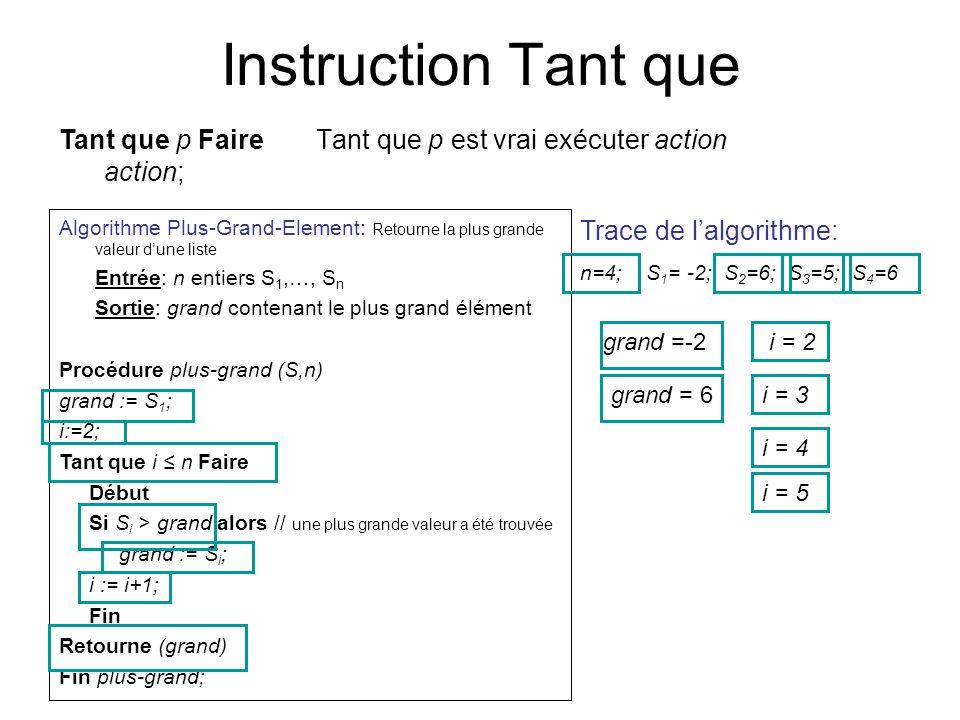 Instruction Tant que Tant que p est vrai exécuter actionTant que p Faire action; Algorithme Plus-Grand-Element: Retourne la plus grande valeur dune li