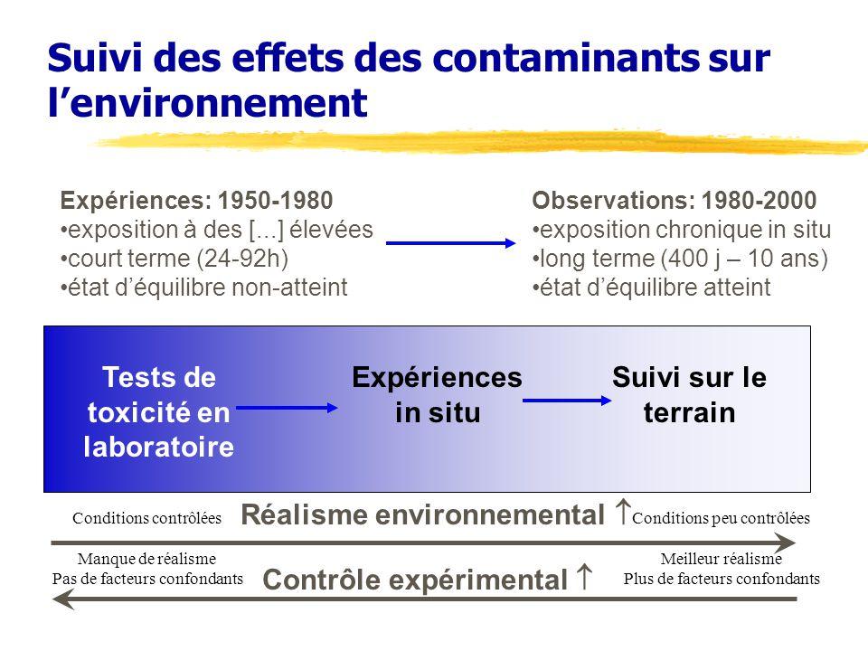 Suivi des effets des contaminants sur lenvironnement Expériences: 1950-1980 exposition à des [...] élevées court terme (24-92h) état déquilibre non-at