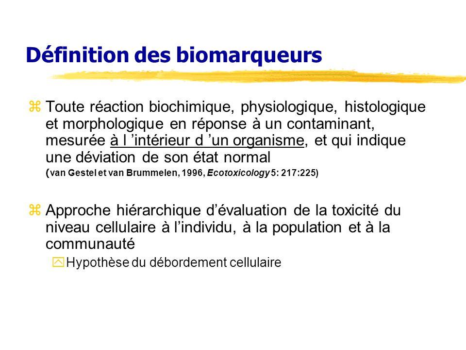 Définition des biomarqueurs zToute réaction biochimique, physiologique, histologique et morphologique en réponse à un contaminant, mesurée à l intérieur d un organisme, et qui indique une déviation de son état normal ( van Gestel et van Brummelen, 1996, Ecotoxicology 5: 217:225) zApproche hiérarchique dévaluation de la toxicité du niveau cellulaire à lindividu, à la population et à la communauté yHypothèse du débordement cellulaire