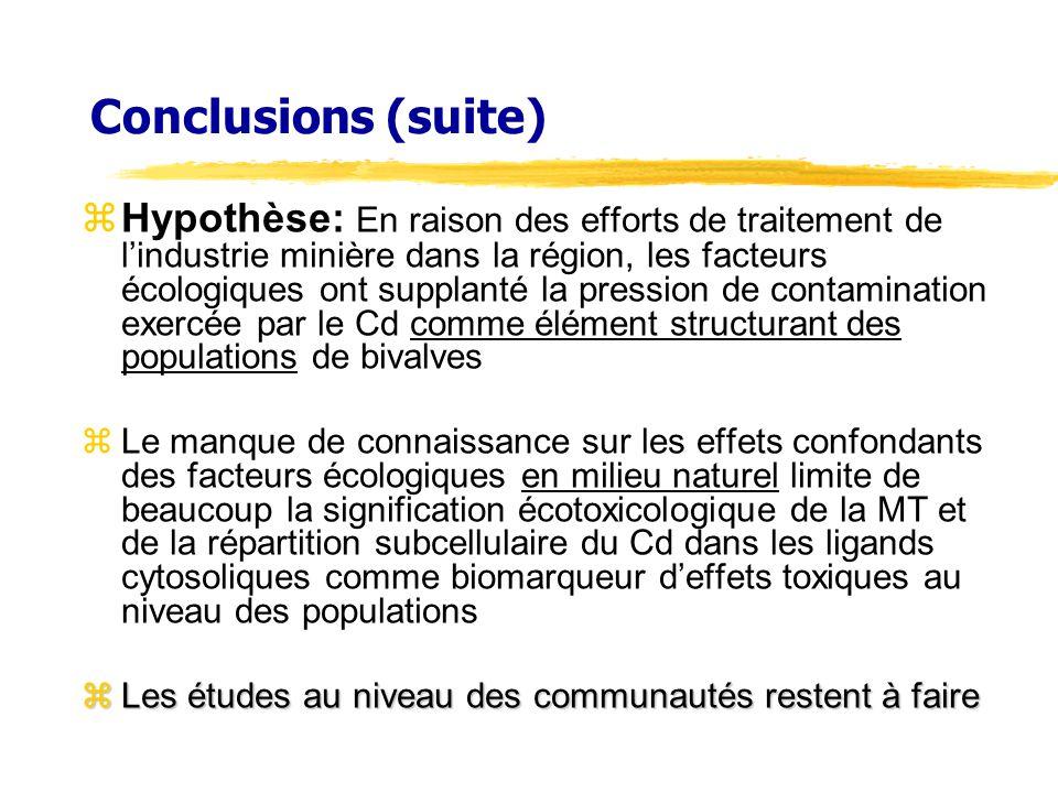 Conclusions (suite) zHypothèse: En raison des efforts de traitement de lindustrie minière dans la région, les facteurs écologiques ont supplanté la pr
