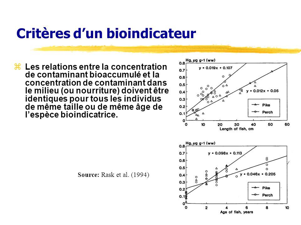 Critères dun bioindicateur zLes relations entre la concentration de contaminant bioaccumulé et la concentration de contaminant dans le milieu (ou nourriture) doivent être identiques pour tous les individus de même taille ou de même âge de lespèce bioindicatrice.