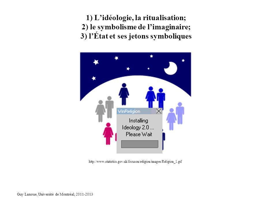 1) Lidéologie, la ritualisation; 2) le symbolisme de limaginaire; 3) lÉtat et ses jetons symboliques http://www.statistics.gov.uk/focuson/religion/ima