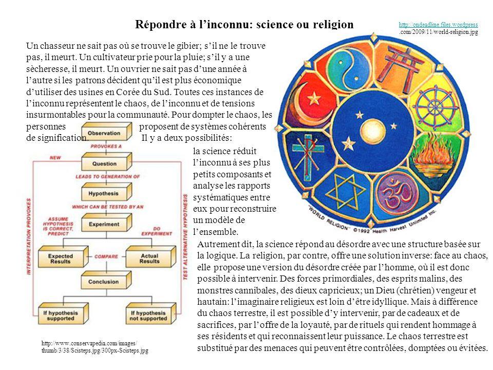 Répondre à linconnu: science ou religion http://www.conservapedia.com/images/ thumb/3/38/Scisteps.jpg/300px-Scisteps.jpg http://ondeadline.files.wordp