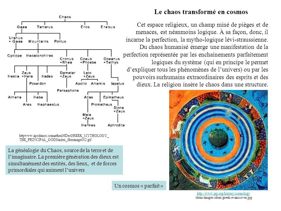 httpwww.apodimos.comarthra06DecGREEK_MYTHOLOGY_ THE_PRINCIPAL_GODSindex_filesimage002.gif http://www.aip.org/history/cosmology http://www.aip.org/hist
