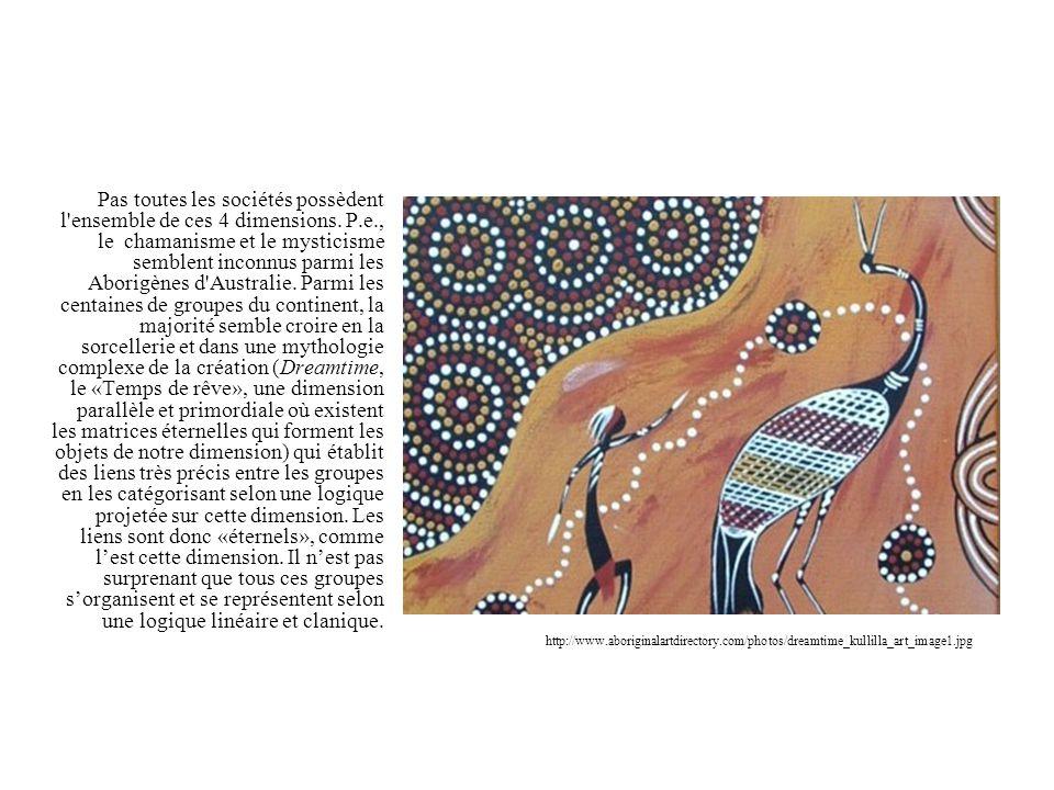 Pas toutes les sociétés possèdent l'ensemble de ces 4 dimensions. P.e., le chamanisme et le mysticisme semblent inconnus parmi les Aborigènes d'Austra