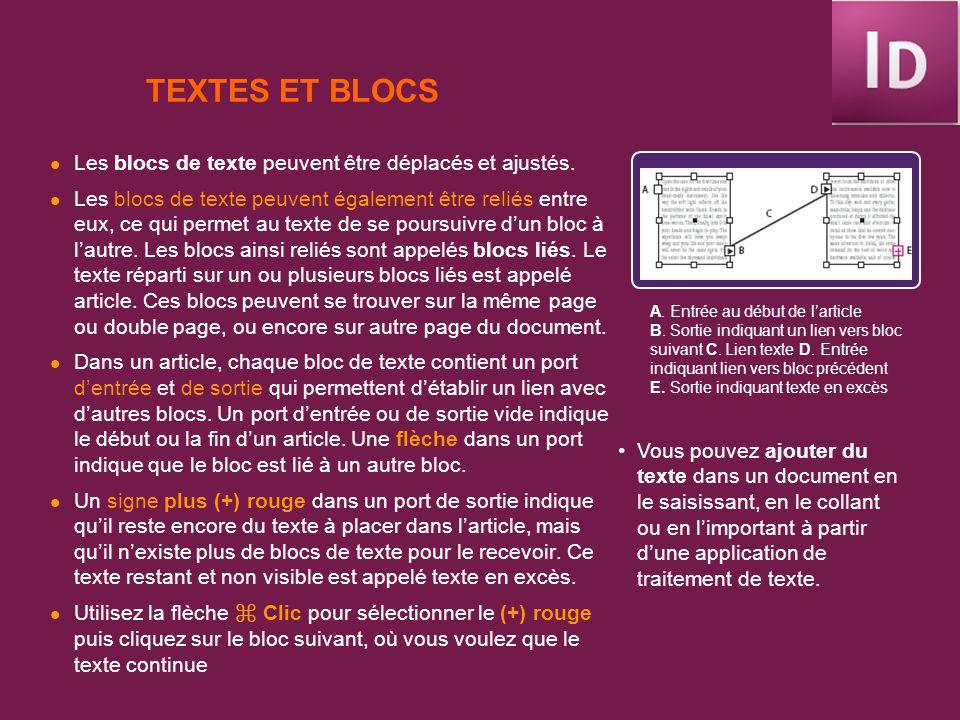 TEXTES ET BLOCS Les blocs de texte peuvent être déplacés et ajustés. Les blocs de texte peuvent également être reliés entre eux, ce qui permet au text