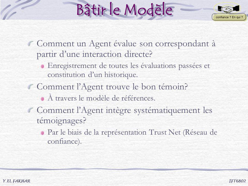 Bâtir le Modèle Comment un Agent évalue son correspondant à partir dune interaction directe? Enregistrement de toutes les évaluations passées et const