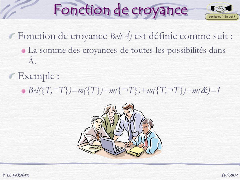 Fonction de croyance Fonction de croyance Bel(Â) est définie comme suit : La somme des croyances de toutes les possibilités dans Â. Exemple : Bel({T,¬