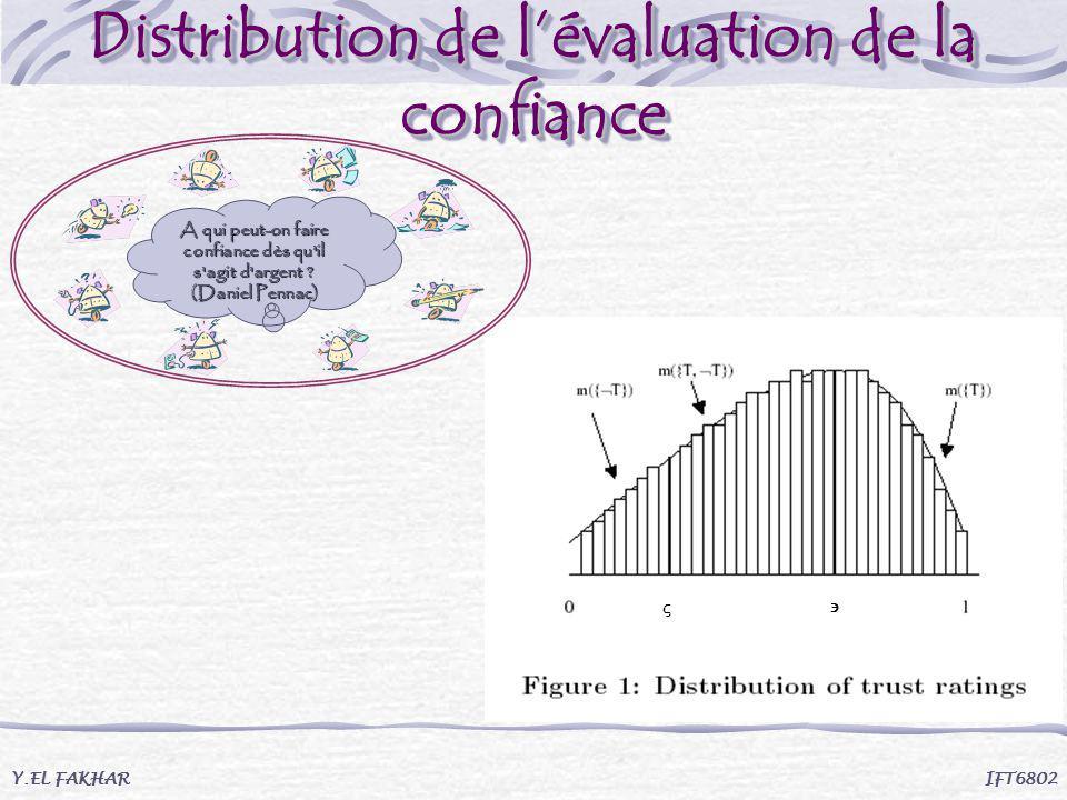 Distribution de lévaluation de la confiance Y.EL FAKHAR IFT6802 A qui peut-on faire confiance dès qu'il s'agit d'argent ? (Daniel Pennac)