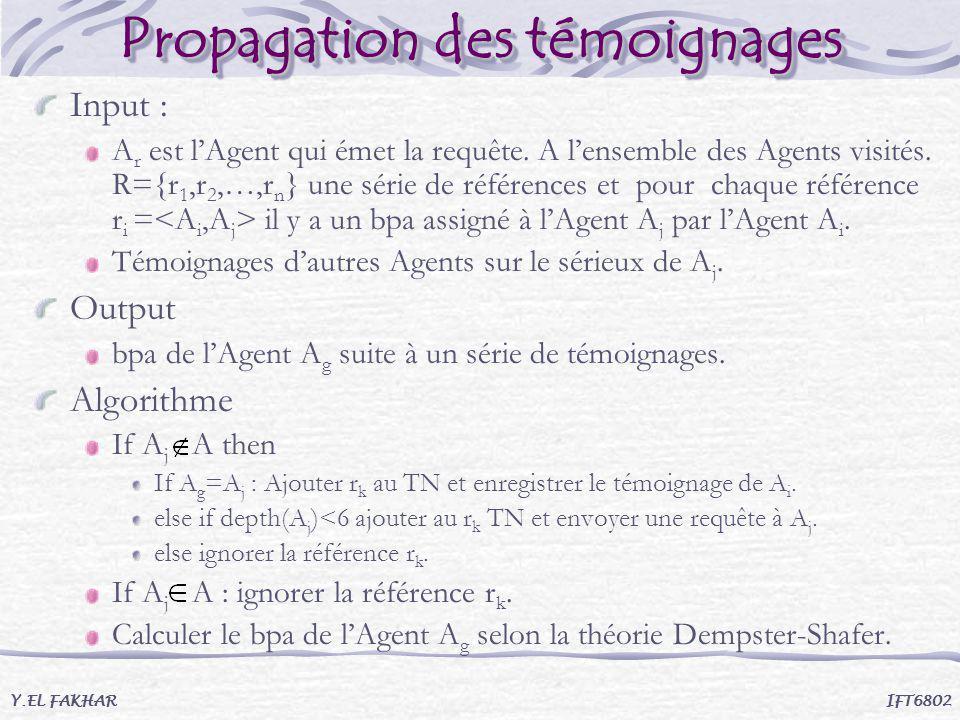 Propagation des témoignages Y.EL FAKHAR IFT6802 Input : A r est lAgent qui émet la requête. A lensemble des Agents visités. R={r 1,r 2,…,r n } une sér