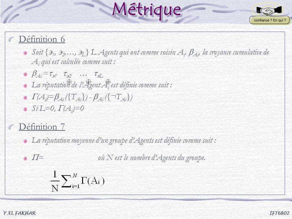 MétriqueMétrique Y.EL FAKHAR IFT6802 Définition 6 Soit { 1, 2,…, L } L Agents qui ont comme voisin A i. Ai, la croyance cumulative de A i qui est calc
