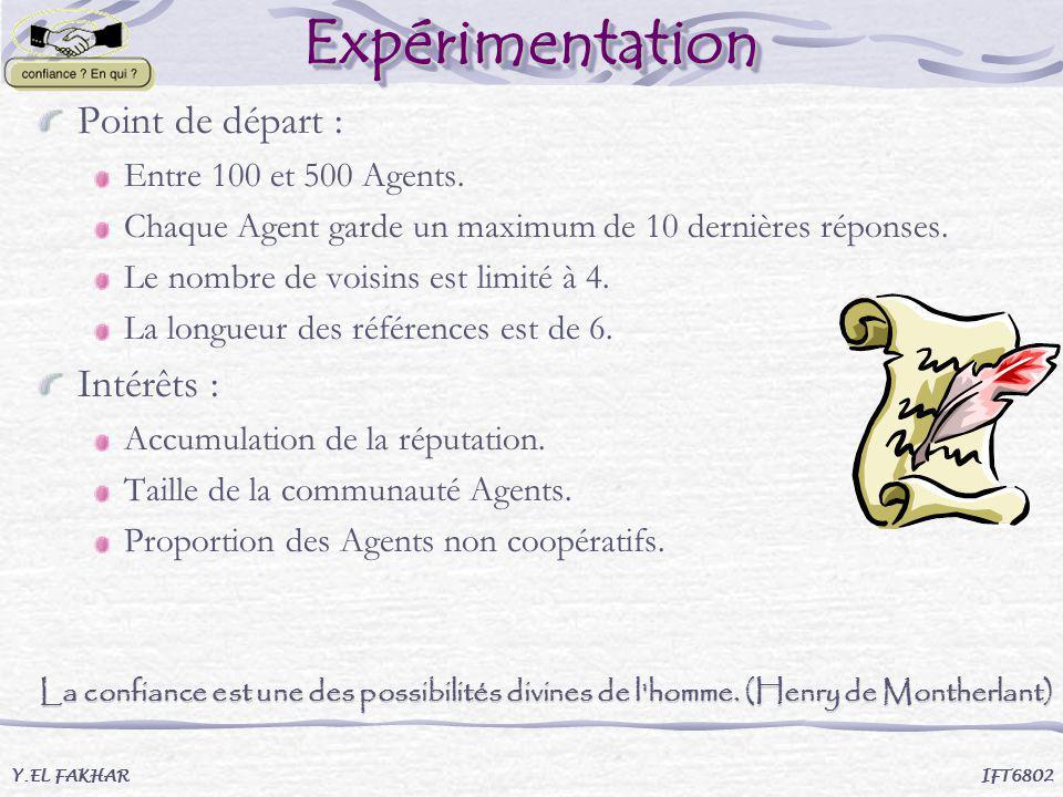 ExpérimentationExpérimentation Y.EL FAKHAR IFT6802 Point de départ : Entre 100 et 500 Agents. Chaque Agent garde un maximum de 10 dernières réponses.