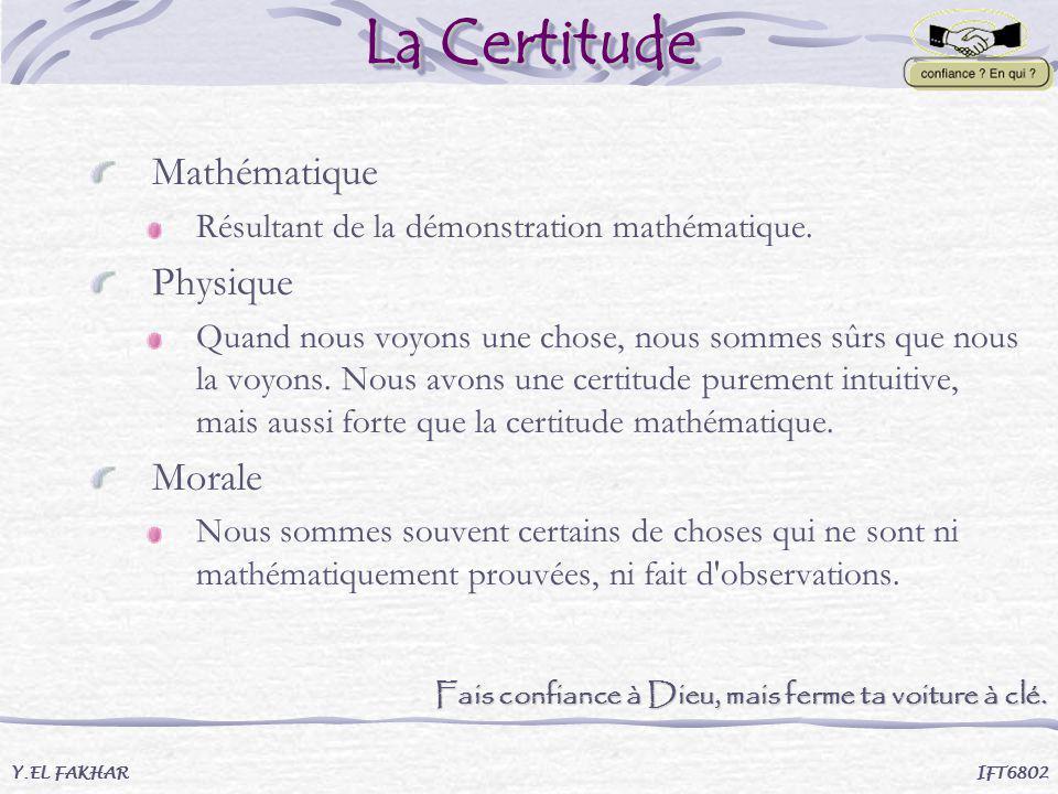 La Certitude Y.EL FAKHAR IFT6802 Mathématique Résultant de la démonstration mathématique. Physique Quand nous voyons une chose, nous sommes sûrs que n