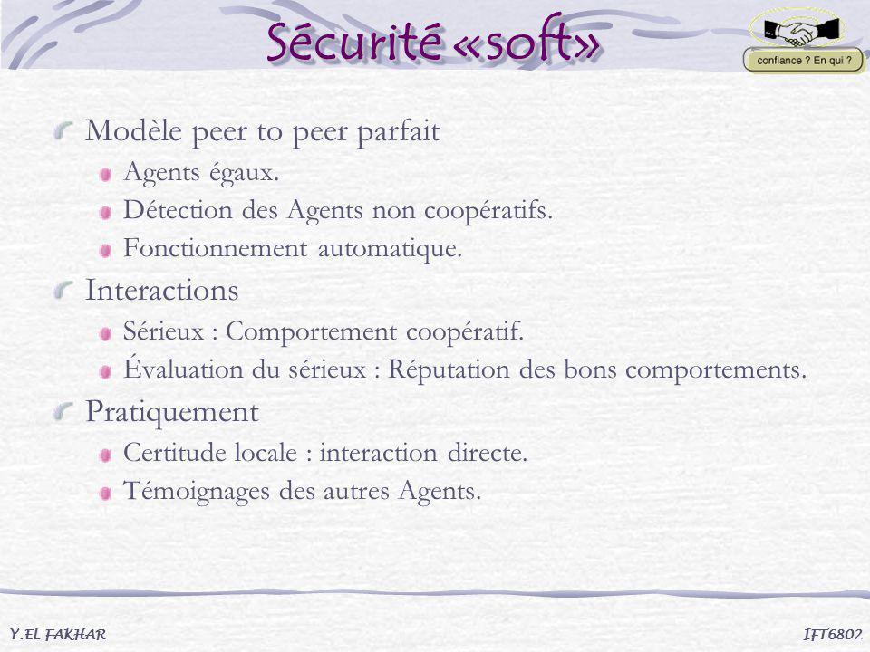 Sécurité «soft» Y.EL FAKHAR IFT6802 Modèle peer to peer parfait Agents égaux. Détection des Agents non coopératifs. Fonctionnement automatique. Intera
