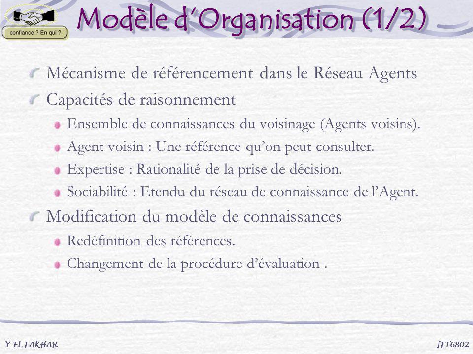 Modèle dOrganisation (1/2) Modèle dOrganisation (1/2) Y.EL FAKHAR IFT6802 Mécanisme de référencement dans le Réseau Agents Capacités de raisonnement E