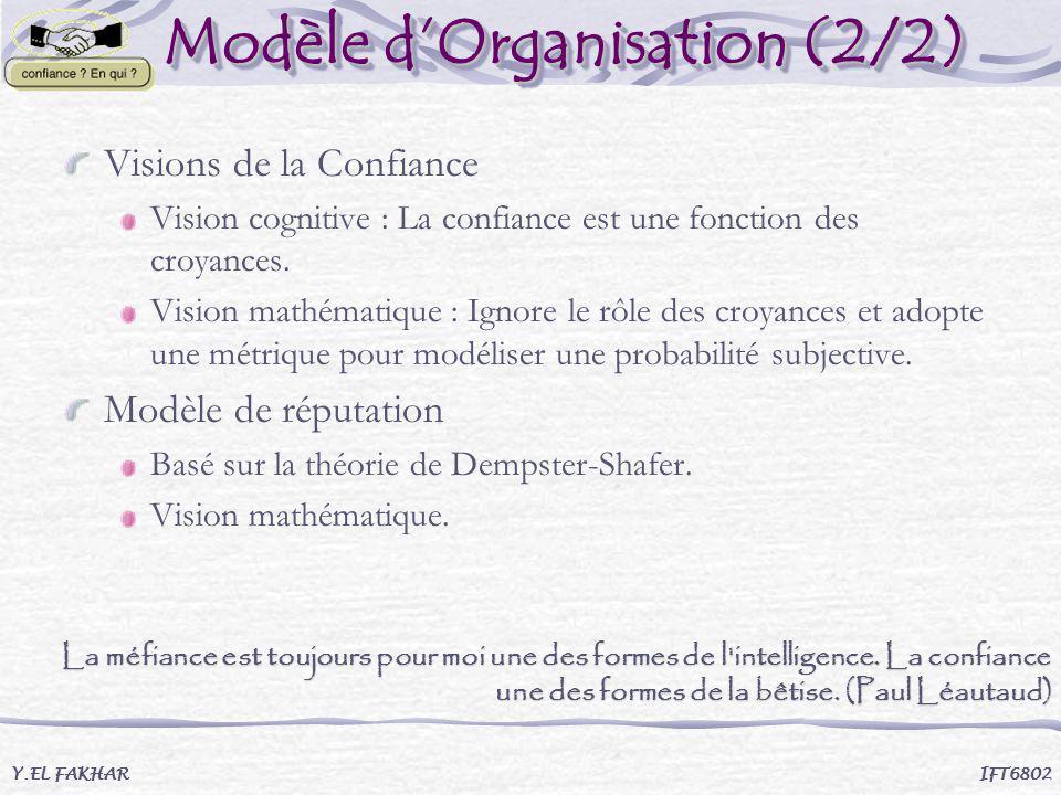 Modèle dOrganisation (2/2) Modèle dOrganisation (2/2) Y.EL FAKHAR IFT6802 Visions de la Confiance Vision cognitive : La confiance est une fonction des