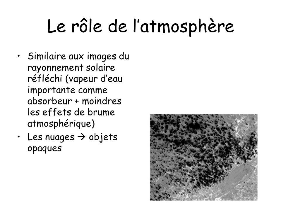 Le rôle de latmosphère Similaire aux images du rayonnement solaire réfléchi (vapeur deau importante comme absorbeur + moindres les effets de brume atm