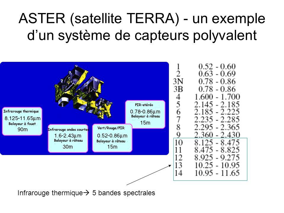 ASTER (satellite TERRA) - un exemple dun système de capteurs polyvalent Infrarouge thermique 5 bandes spectrales