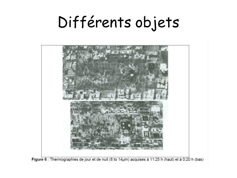Différents objets