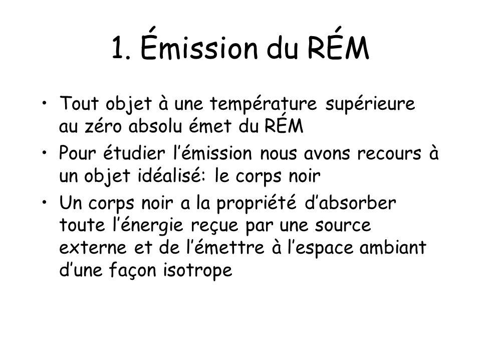 1. Émission du RÉM Tout objet à une température supérieure au zéro absolu émet du RÉM Pour étudier lémission nous avons recours à un objet idéalisé: l