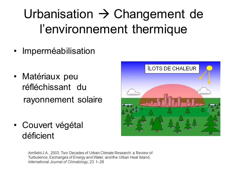 Urbanisation Changement de lenvironnement thermique Imperméabilisation Matériaux peu réfléchissant du rayonnement solaire Couvert végétal déficient Ar