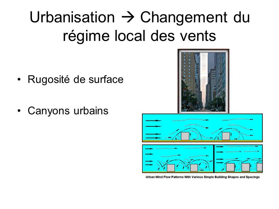 Urbanisation Changement du régime local des vents Rugosité de surface Canyons urbains