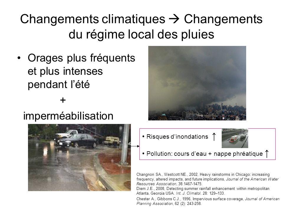 Changements climatiques Changements du régime local des pluies Orages plus fréquents et plus intenses pendant lété + imperméabilisation Risques dinond