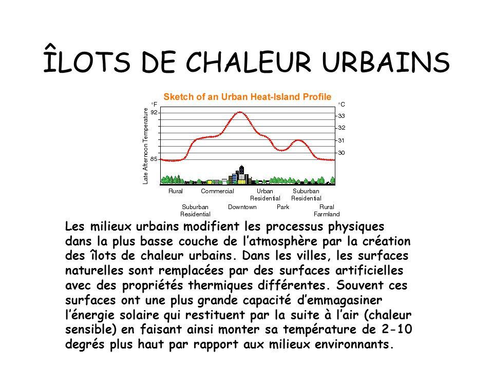 ÎLOTS DE CHALEUR URBAINS Les milieux urbains modifient les processus physiques dans la plus basse couche de latmosphère par la création des îlots de c