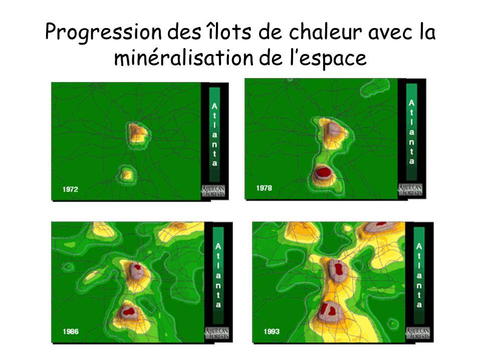 Progression des îlots de chaleur avec la minéralisation de lespace