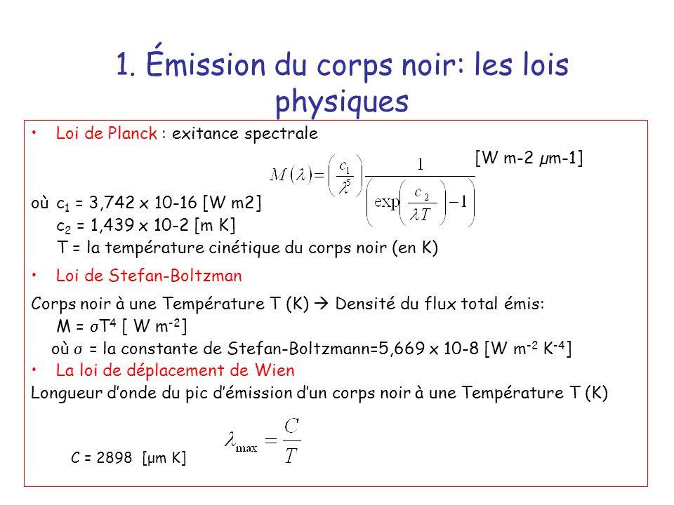 Loi de Planck : exitance spectrale [W m-2 µm-1] oùc 1 = 3,742 x 10-16 [W m2] c 2 = 1,439 x 10-2 [m K] T = la température cinétique du corps noir (en K
