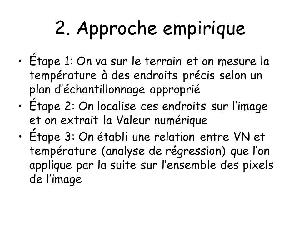 2. Approche empirique Étape 1: On va sur le terrain et on mesure la température à des endroits précis selon un plan déchantillonnage approprié Étape 2