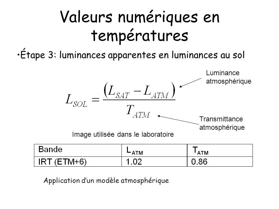 Valeurs numériques en températures Étape 3: luminances apparentes en luminances au sol Transmittance atmosphérique Luminance atmosphérique Image utili