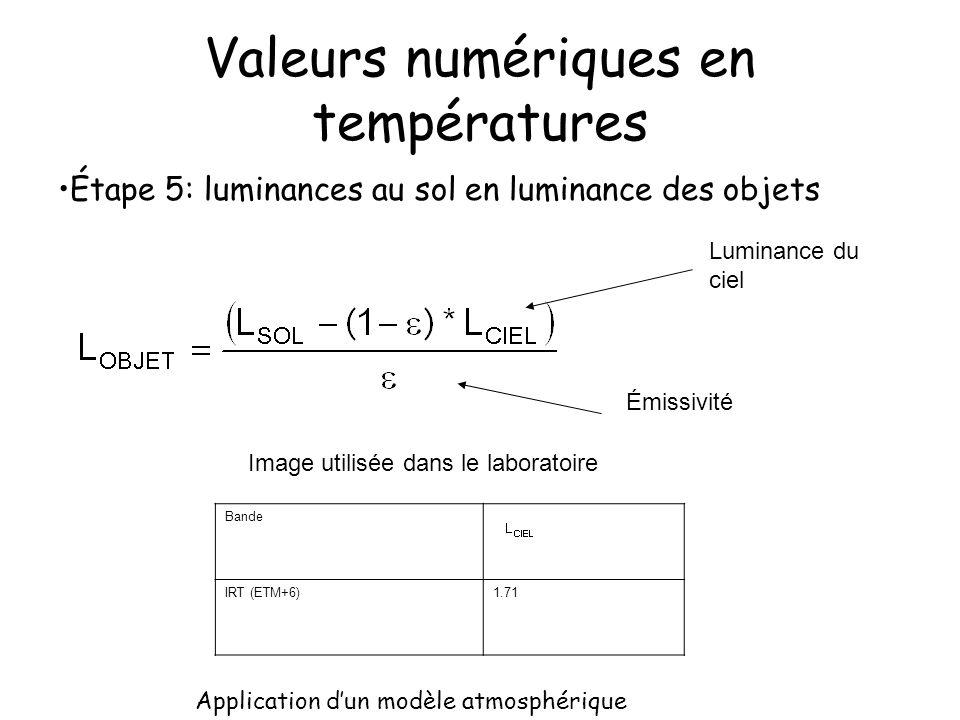 Valeurs numériques en températures Étape 5: luminances au sol en luminance des objets Émissivité Luminance du ciel Image utilisée dans le laboratoire