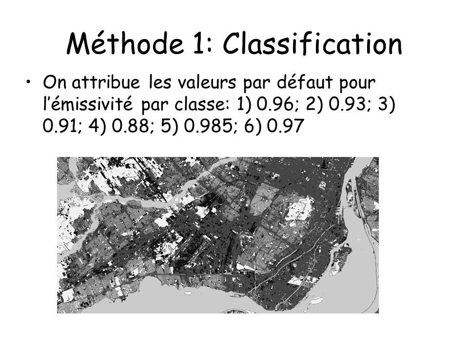 Méthode 1: Classification On attribue les valeurs par défaut pour lémissivité par classe: 1) 0.96; 2) 0.93; 3) 0.91; 4) 0.88; 5) 0.985; 6) 0.97