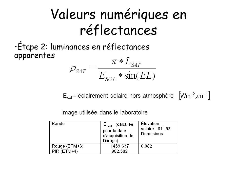 Valeurs numériques en réflectances Étape 2: luminances en réflectances apparentes E sol = éclairement solaire hors atmosphère Image utilisée dans le l