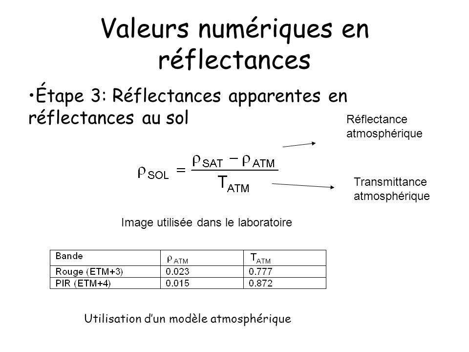 Valeurs numériques en réflectances Étape 3: Réflectances apparentes en réflectances au sol Image utilisée dans le laboratoire Réflectance atmosphériqu