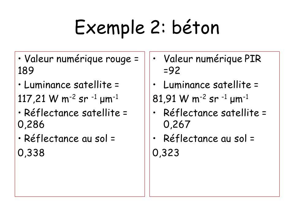 Exemple 2: béton Valeur numérique rouge = 189 Luminance satellite = 117,21 W m -2 sr -1 μm -1 Réflectance satellite = 0,286 Réflectance au sol = 0,338