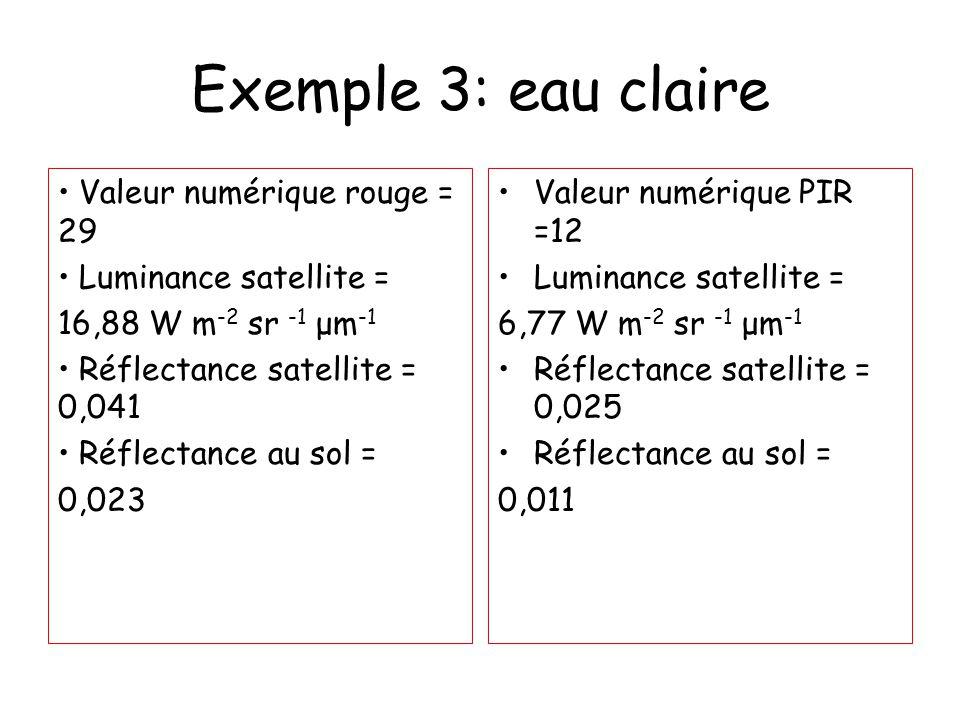 Exemple 3: eau claire Valeur numérique rouge = 29 Luminance satellite = 16,88 W m -2 sr -1 μm -1 Réflectance satellite = 0,041 Réflectance au sol = 0,