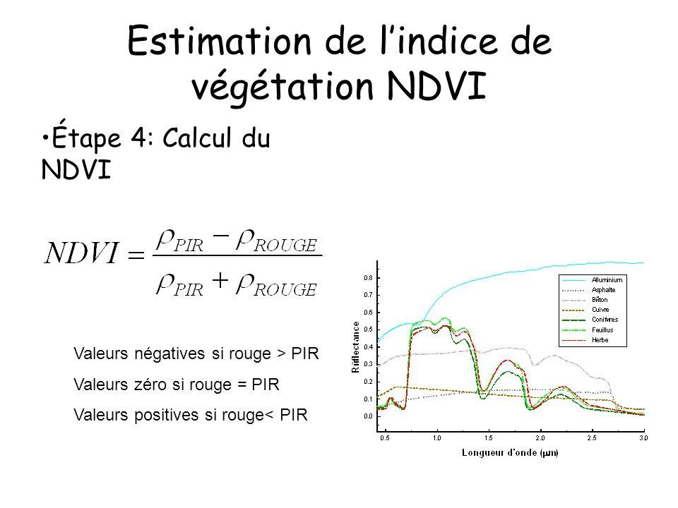Estimation de lindice de végétation NDVI Étape 4: Calcul du NDVI Valeurs négatives si rouge > PIR Valeurs zéro si rouge = PIR Valeurs positives si rou