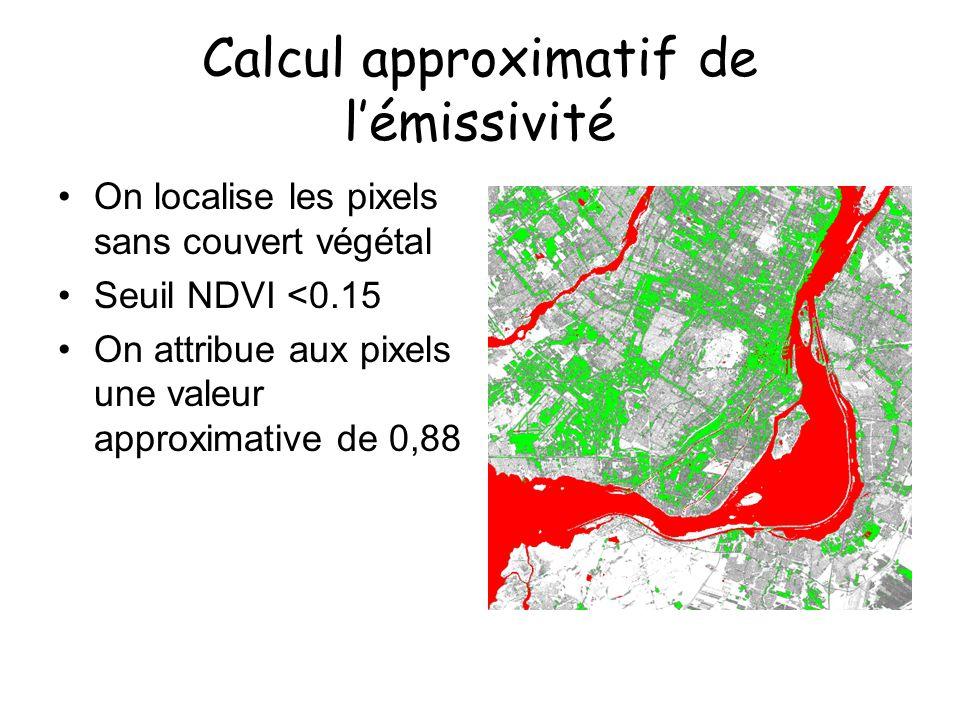 Calcul approximatif de lémissivité On localise les pixels sans couvert végétal Seuil NDVI <0.15 On attribue aux pixels une valeur approximative de 0,8