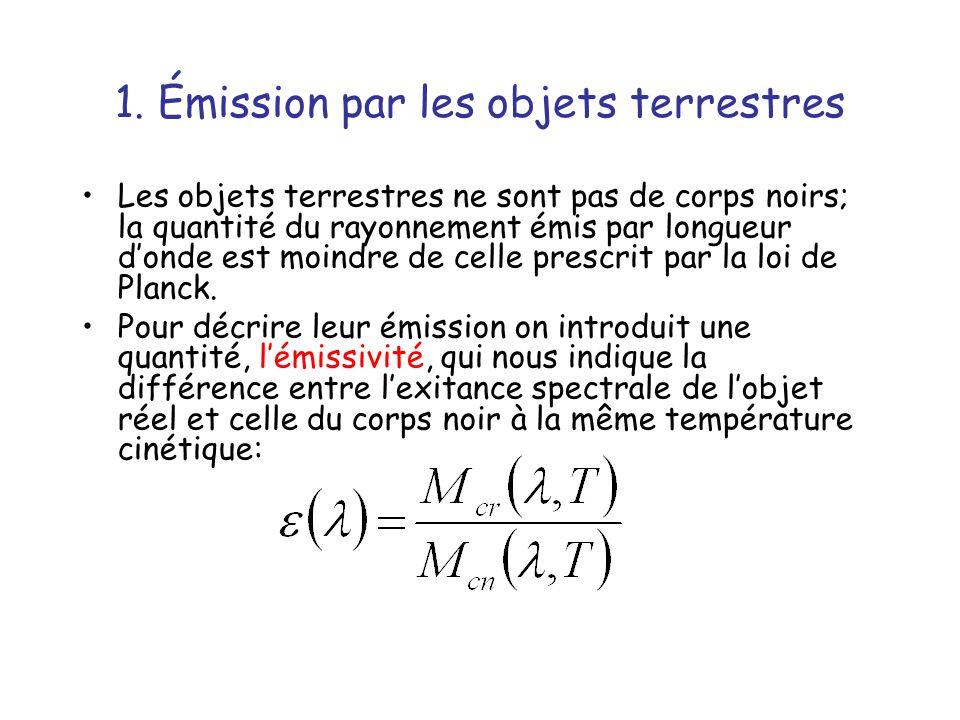 1. Émission par les objets terrestres Les objets terrestres ne sont pas de corps noirs; la quantité du rayonnement émis par longueur donde est moindre