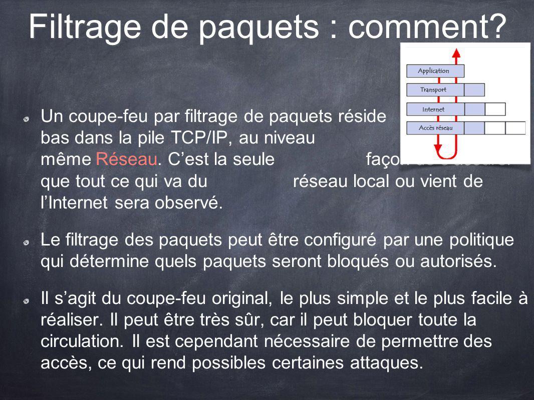 Filtrage de paquets : comment? Un coupe-feu par filtrage de paquets réside très bas dans la pile TCP/IP, au niveau Internet ou même Réseau. Cest la se