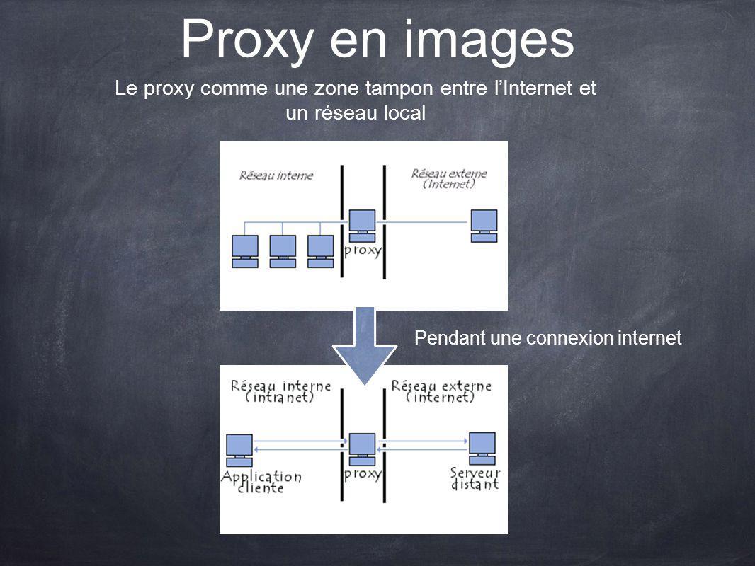 Proxy en images Le proxy comme une zone tampon entre lInternet et un réseau local Pendant une connexion internet