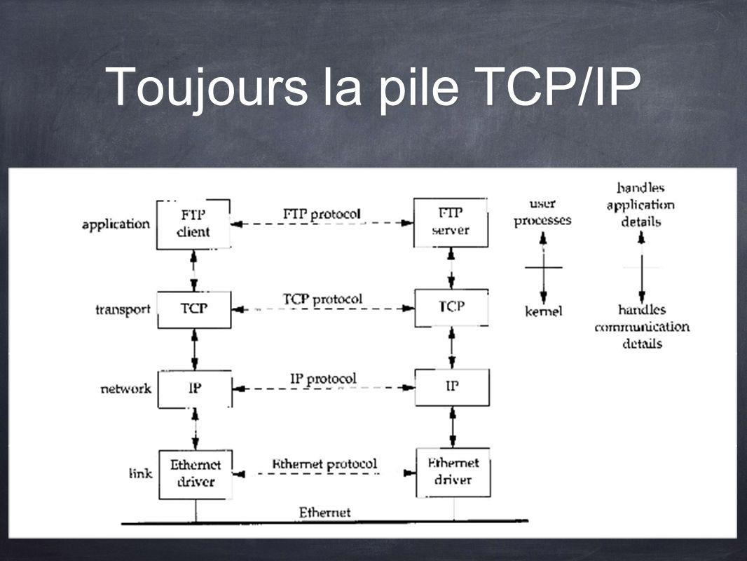Toujours la pile TCP/IP