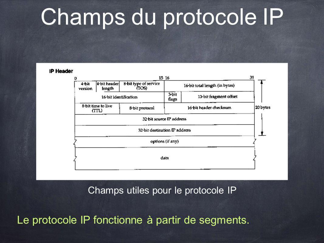 Champs du protocole IP Champs utiles pour le protocole IP Le protocole IP fonctionne à partir de segments.