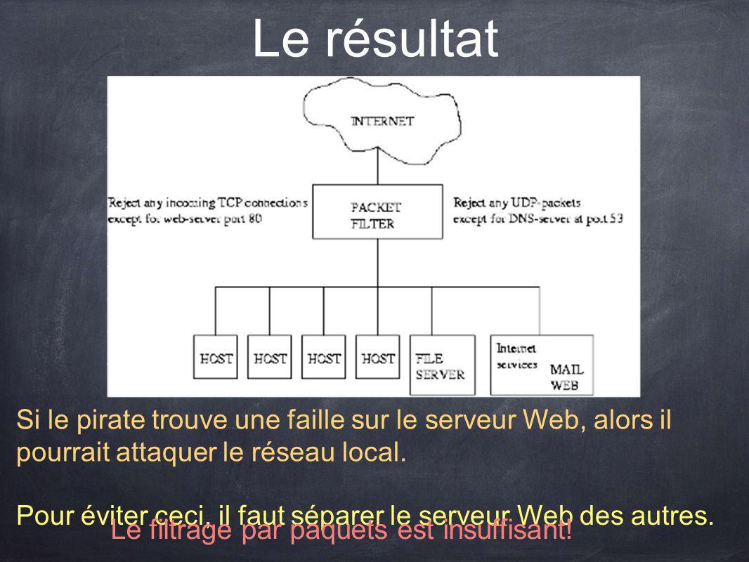 Le résultat Si le pirate trouve une faille sur le serveur Web, alors il pourrait attaquer le réseau local. Pour éviter ceci, il faut séparer le serveu