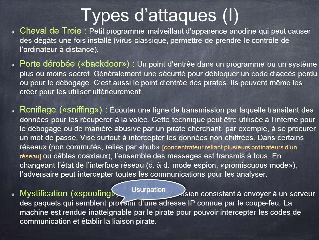 Types dattaques (I) Cheval de Troie : Petit programme malveillant dapparence anodine qui peut causer des dégâts une fois installé (virus classique, pe