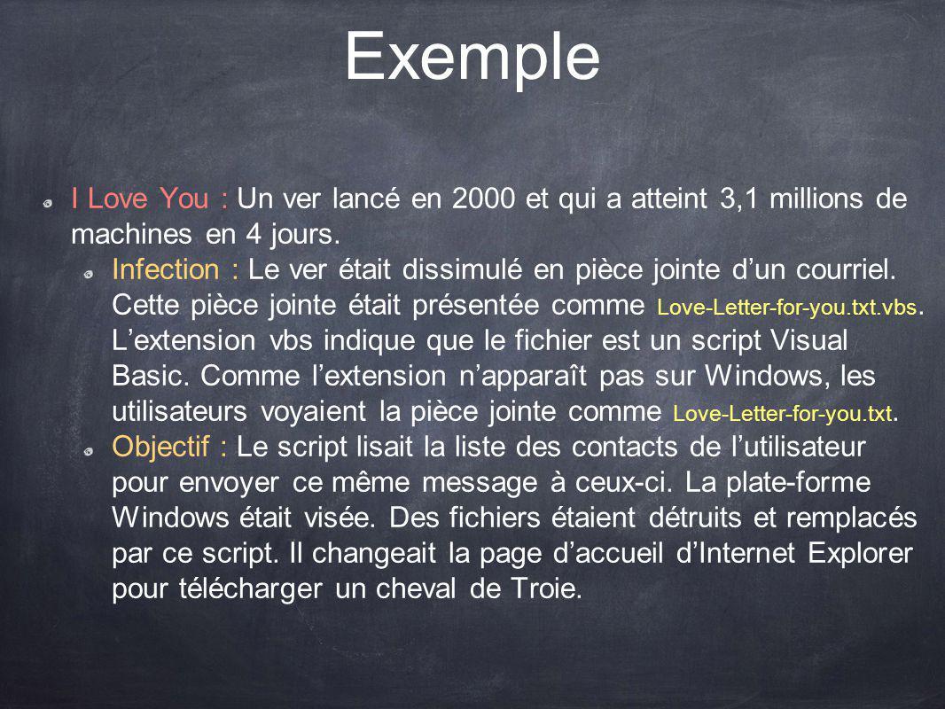 Exemple I Love You : Un ver lancé en 2000 et qui a atteint 3,1 millions de machines en 4 jours. Infection : Le ver était dissimulé en pièce jointe dun