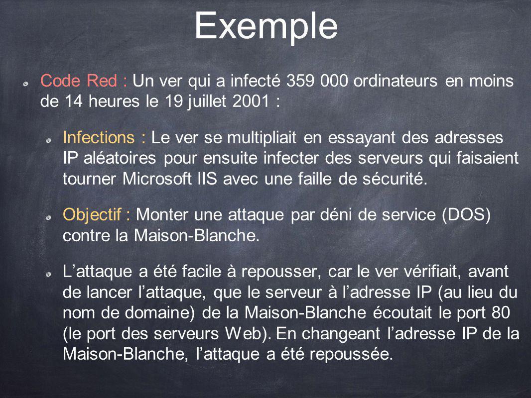 Exemple Code Red : Un ver qui a infecté 359 000 ordinateurs en moins de 14 heures le 19 juillet 2001 : Infections : Le ver se multipliait en essayant