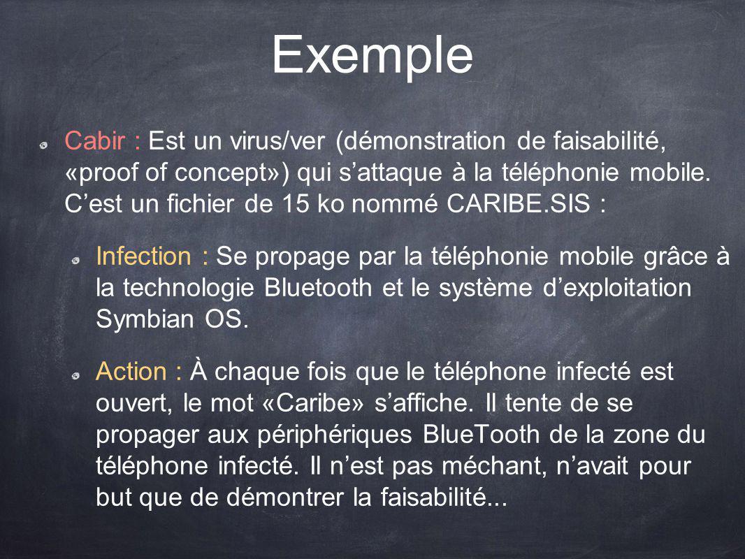 Exemple Cabir : Est un virus/ver (démonstration de faisabilité, «proof of concept») qui sattaque à la téléphonie mobile. Cest un fichier de 15 ko nomm